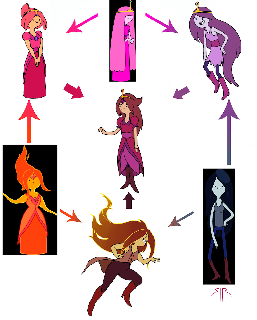 Flame Princess And Princess Bubblegum And Marceline | www ...