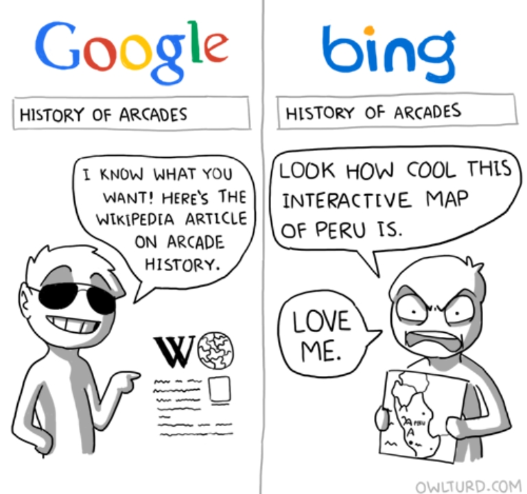 My Bing History: Google Giving You The History Of Arcades And Bing Giving